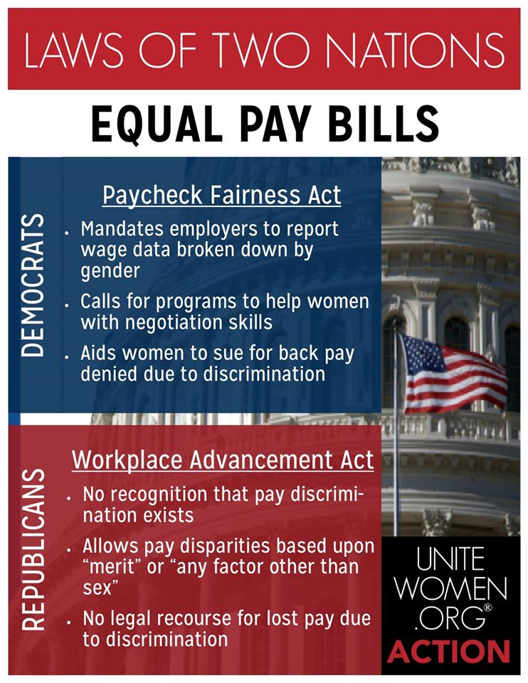 Laws of Two Nations - Equal Pay Bills